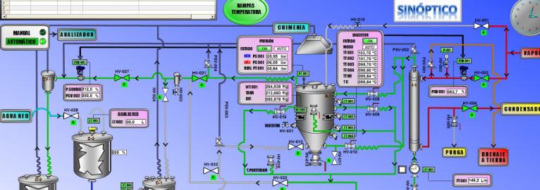 Automatizacion: Sistemas SCADA, Automatizacion de procesos, etc..